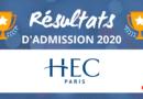 Résultats d'admission HEC Paris 2020