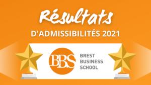 Résultats admissibilités BBS 2021