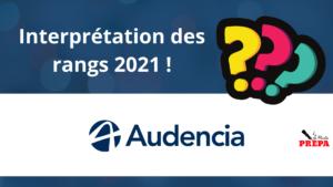 Comment interpréter son rang 2021 à Audencia ?