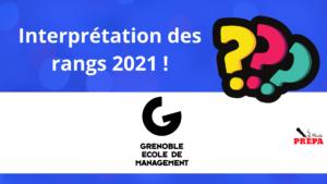 Comment interpréter son rang 2021 à GEM ?